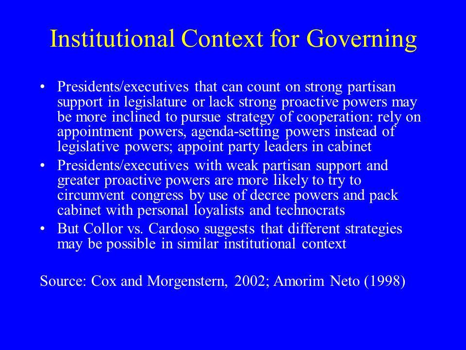 Proactive Powers of Presidents