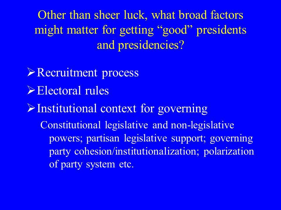 Institutional Setting vs.