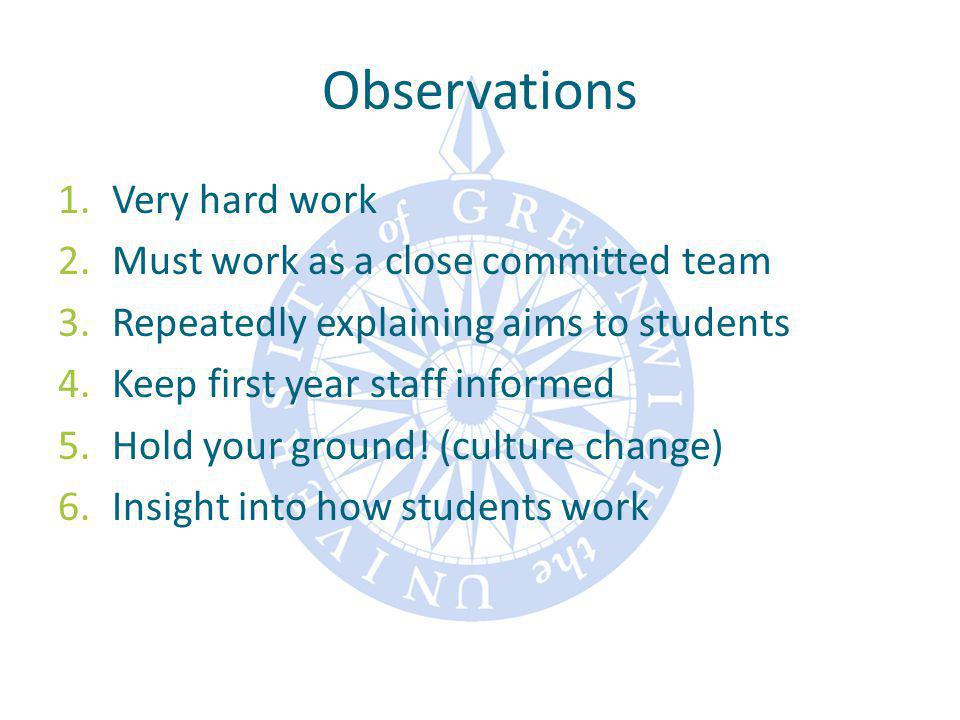Observations 1.Very hard work 2.Must work as a close committed team 3.Repeatedly explaining aims to students 4.Keep first year staff informed 5.Hold y