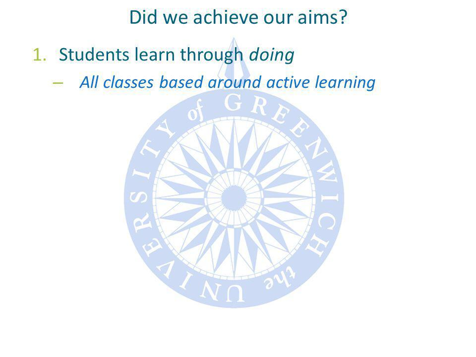 Did we achieve our aims? 1.Students learn through doing – All classes based around active learning