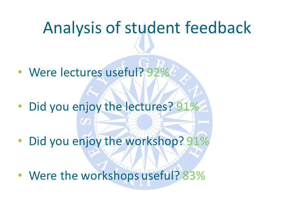 Analysis of student feedback Were lectures useful? 92% Did you enjoy the lectures? 91% Did you enjoy the workshop? 91% Were the workshops useful? 83%