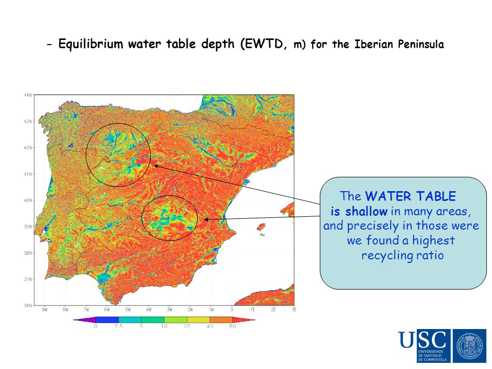 - Equilibrium water table depth (EWTD, m) for the Iberian Peninsula The WATER TABLE is shallow in many areas, and precisely in those were we found a highest recycling ratio