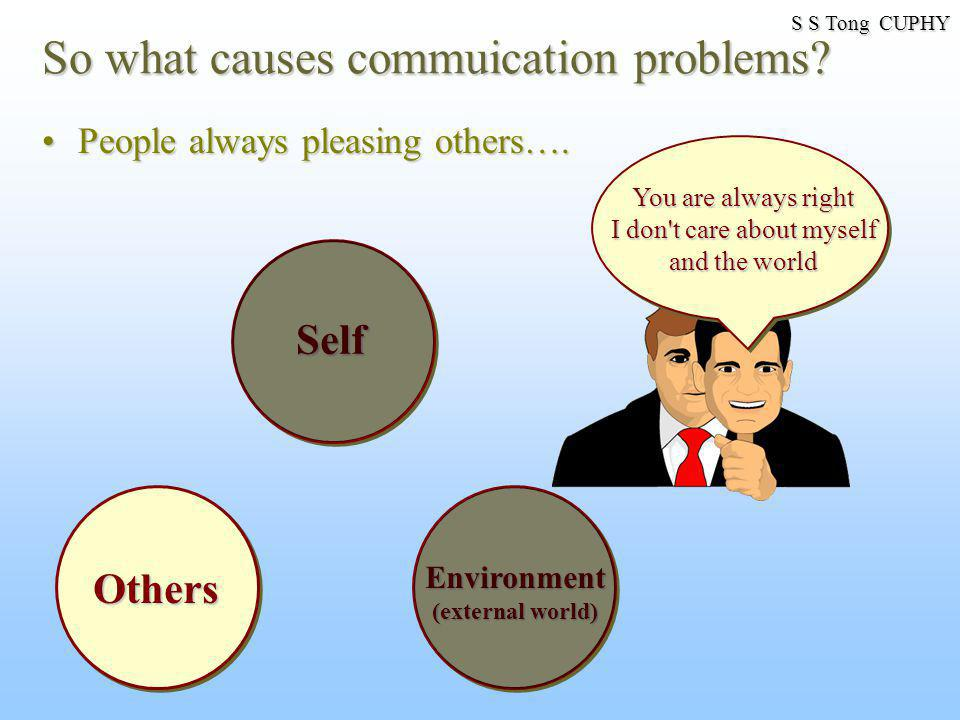 So what causes commuication problems? People always pleasing others….People always pleasing others…. Self Others Environment (external world) You are