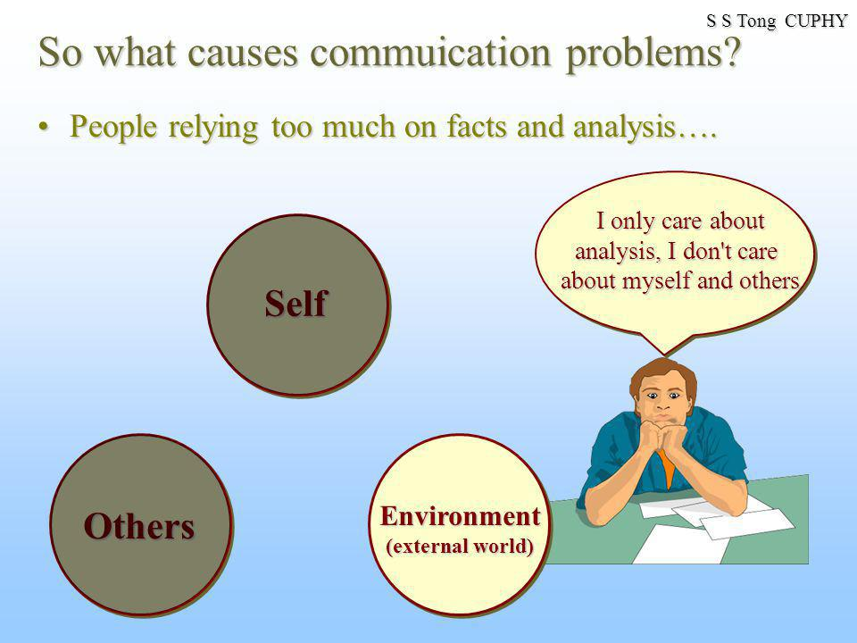 I only care about analysis, I don't care about myself and others Self Others Environment (external world) So what causes commuication problems? People
