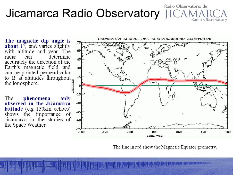 Jicamarca Radio Observatory The magnetic dip angle is about 1°, and varies slightly with altitude and year.