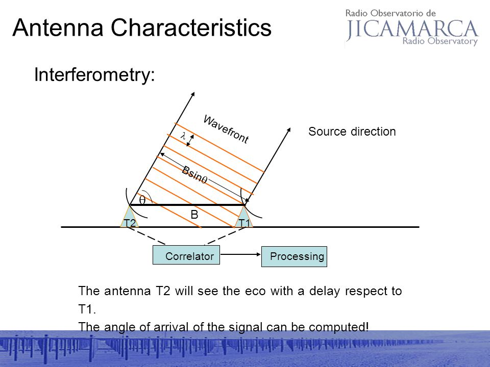 Antenna Characteristics Interferometry: Wavefront Correlator B T2T1 Source direction  Processing The antenna T2 will see the eco with a delay respect to T1.
