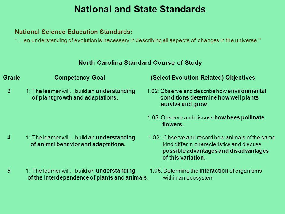 National and State Standards North Carolina Standard Course of Study Grade Competency Goal (Select Evolution Related) Objectives 3 1: The learner will