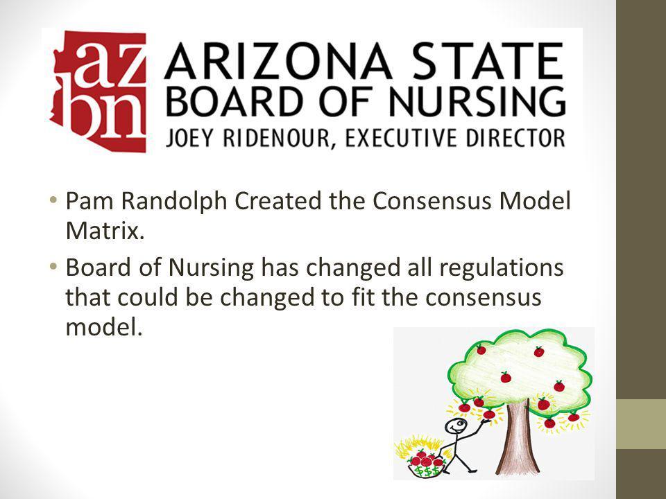 Pam Randolph Created the Consensus Model Matrix. Board of Nursing has changed all regulations that could be changed to fit the consensus model.