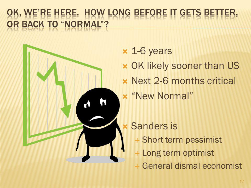  1-6 years  OK likely sooner than US  Next 2-6 months critical  New Normal  Sanders is  Short term pessimist  Long term optimist  General dismal economist 17
