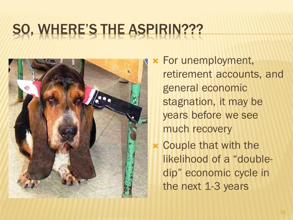  For unemployment, retirement accounts, and general economic stagnation, it may be years before we see much recovery  Couple that with the likelihood of a double- dip economic cycle in the next 1-3 years 19
