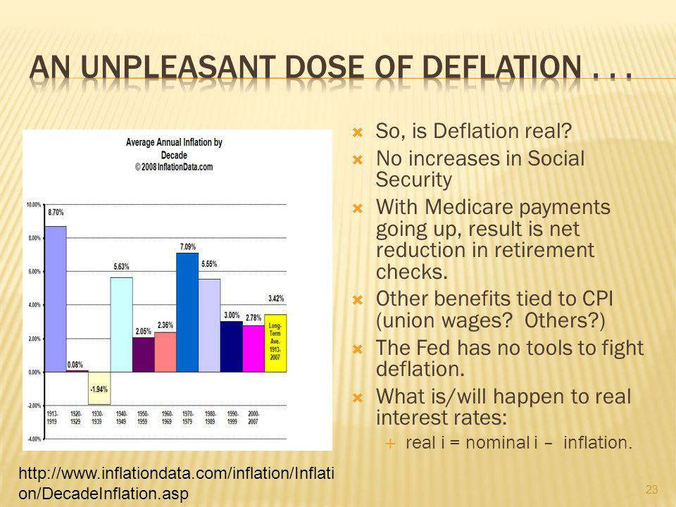  So, is Deflation real.