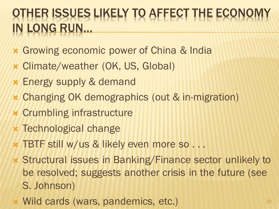  Growing economic power of China & India  Climate/weather (OK, US, Global)  Energy supply & demand  Changing OK demographics (out & in-migration)  Crumbling infrastructure  Technological change  TBTF still w/us & likely even more so...