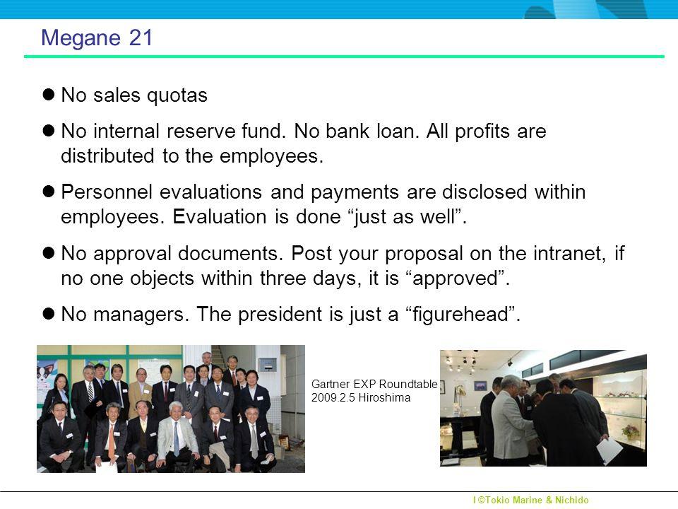 l ©Tokio Marine & Nichido Megane 21 No sales quotas No internal reserve fund.