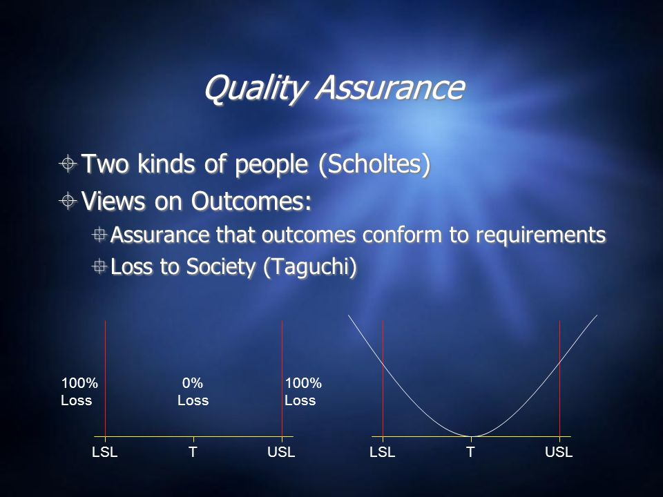 Quality Assurance  Two kinds of people (Scholtes)  Views on Outcomes:  Assurance that outcomes conform to requirements  Loss to Society (Taguchi)  Two kinds of people (Scholtes)  Views on Outcomes:  Assurance that outcomes conform to requirements  Loss to Society (Taguchi) LSLUSLT 0% Loss 100% Loss 100% Loss LSLUSLT
