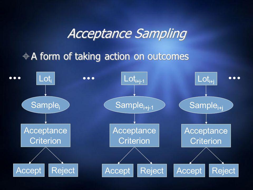 Acceptance Sampling  A form of taking action on outcomes Lot i+j Sample i+j Acceptance Criterion Lot i+j-1 Sample i+j-1 Acceptance Criterion Lot i Sample i Acceptance Criterion AcceptRejectAcceptRejectAcceptReject