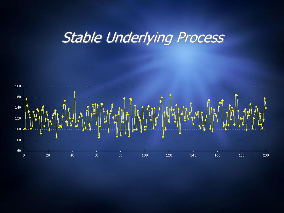 Stable Underlying Process