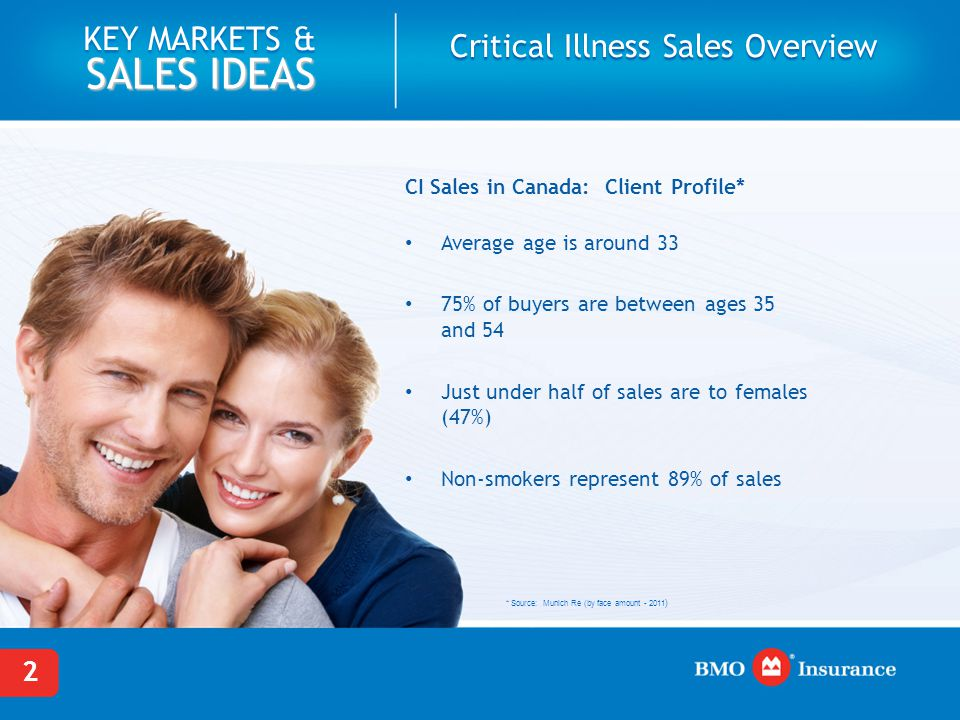 2 KEY MARKETS & SALES IDEAS Critical Illness Sales Overview CI Sales in Canada: Client Profile* Average age is around 33 75% of buyers are between ages 35 and 54 Just under half of sales are to females (47%) Non-smokers represent 89% of sales * Source: Munich Re (by face amount - 2011 )