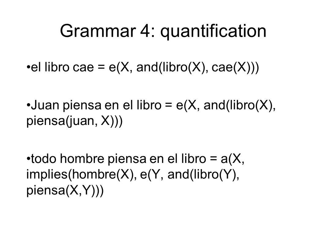 Grammar 4: quantification el libro cae = e(X, and(libro(X), cae(X))) Juan piensa en el libro = e(X, and(libro(X), piensa(juan, X))) todo hombre piensa en el libro = a(X, implies(hombre(X), e(Y, and(libro(Y), piensa(X,Y)))