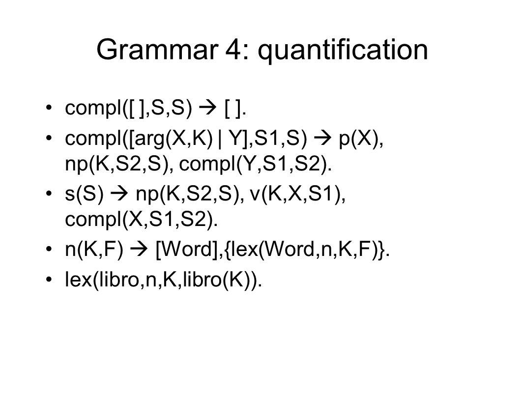Grammar 4: quantification compl([ ],S,S)  [ ].