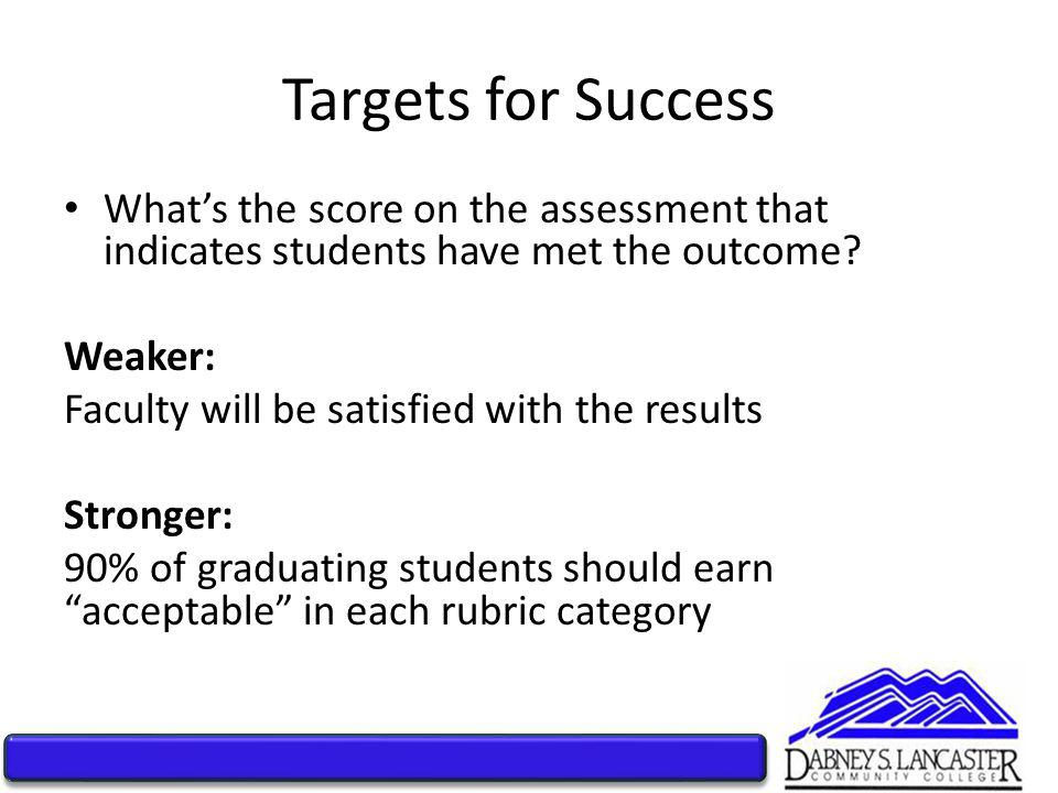 Targets for Success What's the score on the assessment that indicates students have met the outcome.