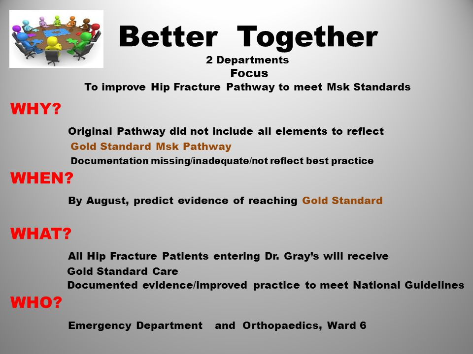 Emergency Department Hip Fracture Management and Audit tool With ED Team Leaders  Pathway documentation was discussed  Re-designed to reflect Gold Standard Care Missing Elements  No form of Cognitive Screening  No Record of Pressure area Checks Poor Documentation  ED Form would often be Blank.