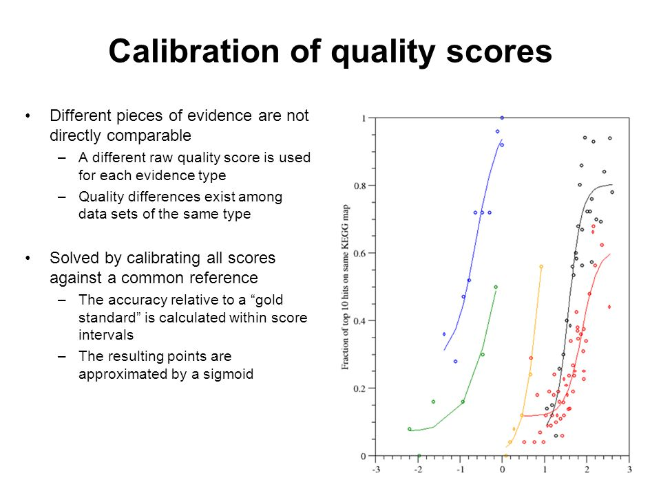 Calibration of quality scores Different pieces of evidence are not directly comparable –A different raw quality score is used for each evidence type –