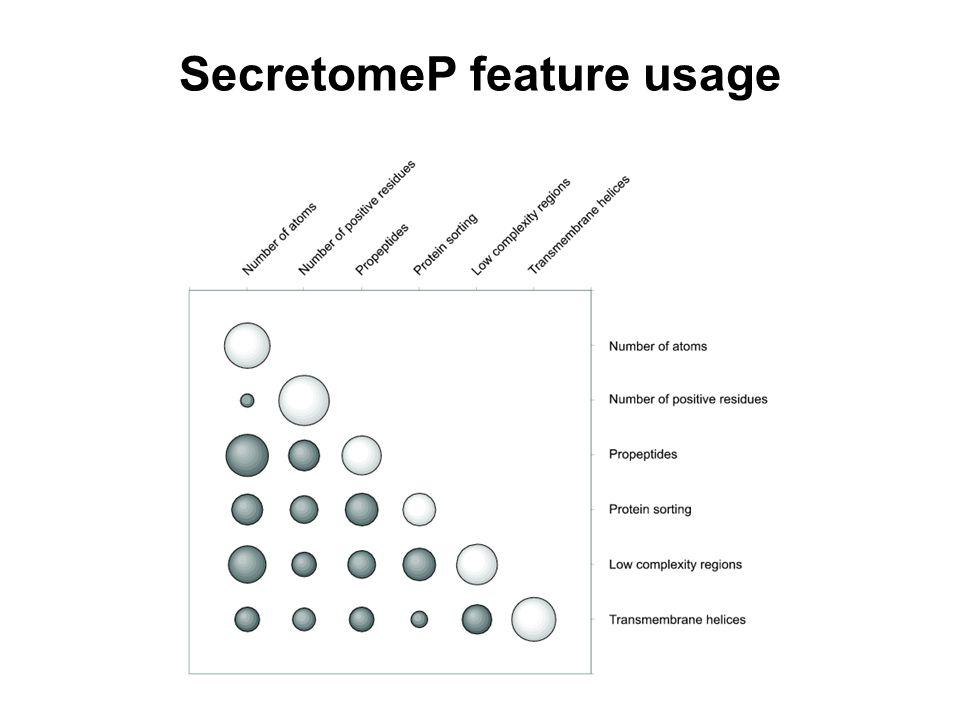 SecretomeP feature usage