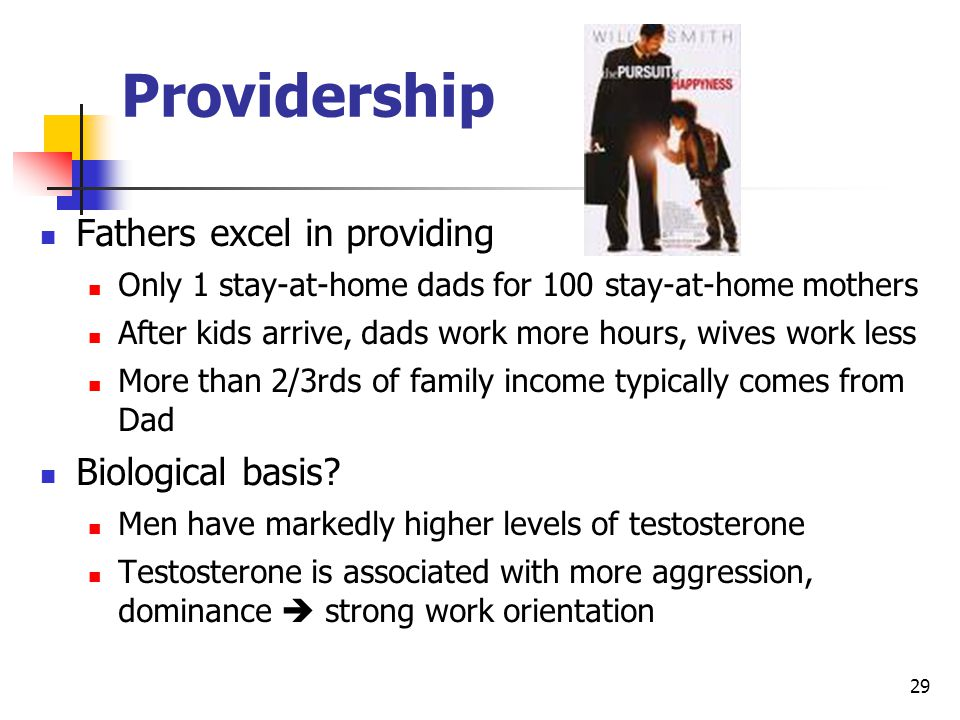 29 Providership Fathers excel in providing Only 1 stay-at-home dads for 100 stay-at-home mothers After kids arrive, dads work more hours, wives work less More than 2/3rds of family income typically comes from Dad Biological basis.