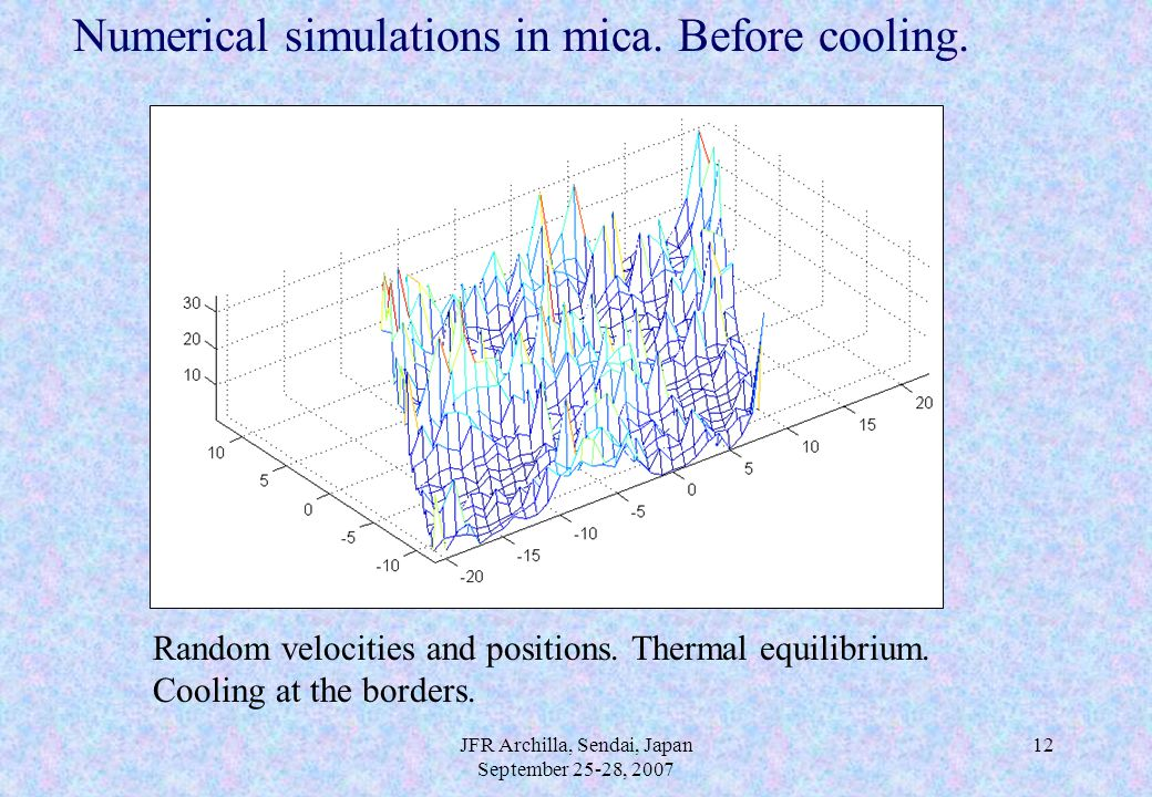 JFR Archilla, Sendai, Japan September 25-28, 2007 12 Numerical simulations in mica.