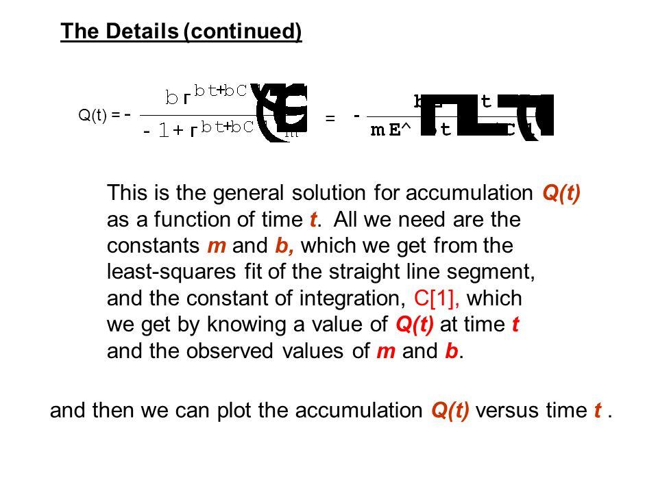 P = b Q ( 1 - Q / Q T ) But the equation has no time, t, in it.
