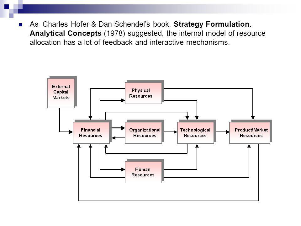 As Charles Hofer & Dan Schendel's book, Strategy Formulation.