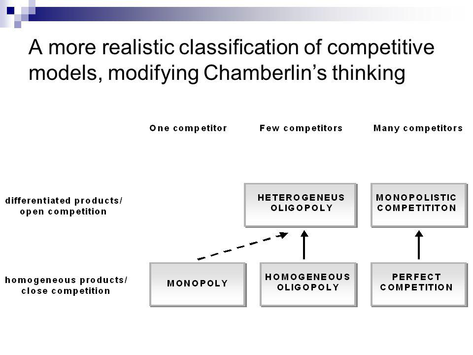 A more realistic classification of competitive models, modifying Chamberlin's thinking