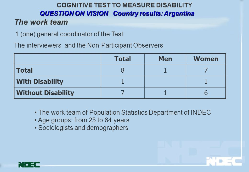 QUESTION ON VISION Country results: Argentina TotalMenWomen Total817 With Disability11 Without Disability716 The interviewers and the Non-Participant