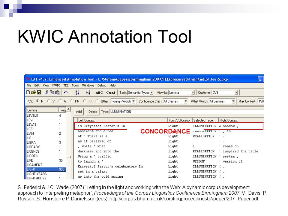 KWIC Annotation Tool S. Federici & J.C. Wade (2007) 'Letting in the light and working with the Web: A dynamic corpus development approach to interpret
