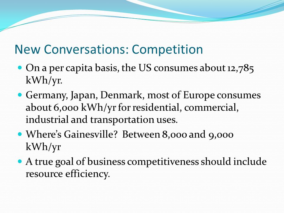 New Conversations: Competition On a per capita basis, the US consumes about 12,785 kWh/yr.