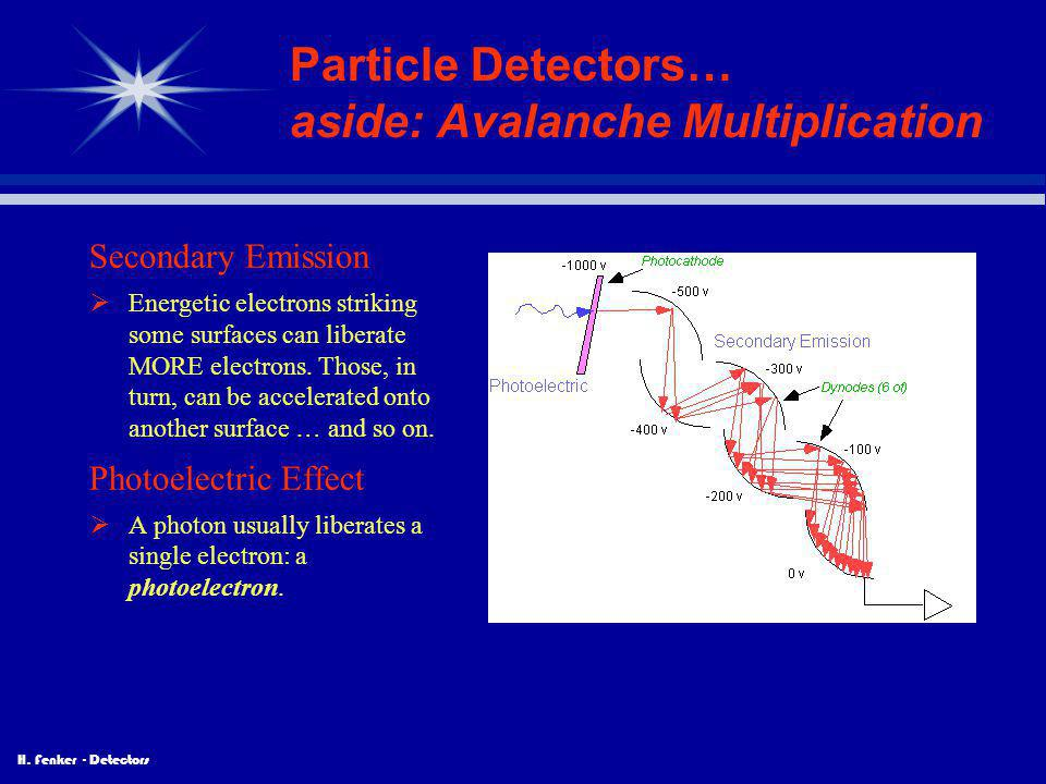 H. Fenker - Detectors Particle Detectors… aside: Avalanche Multiplication Secondary Emission  Energetic electrons striking some surfaces can liberate