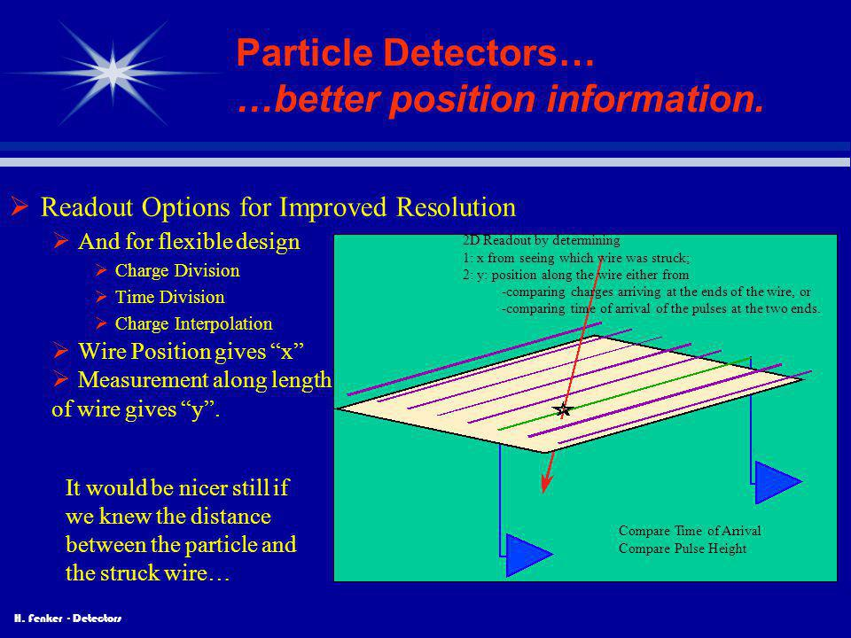 H. Fenker - Detectors Particle Detectors… …better position information.  Readout Options for Improved Resolution  And for flexible design  Charge D