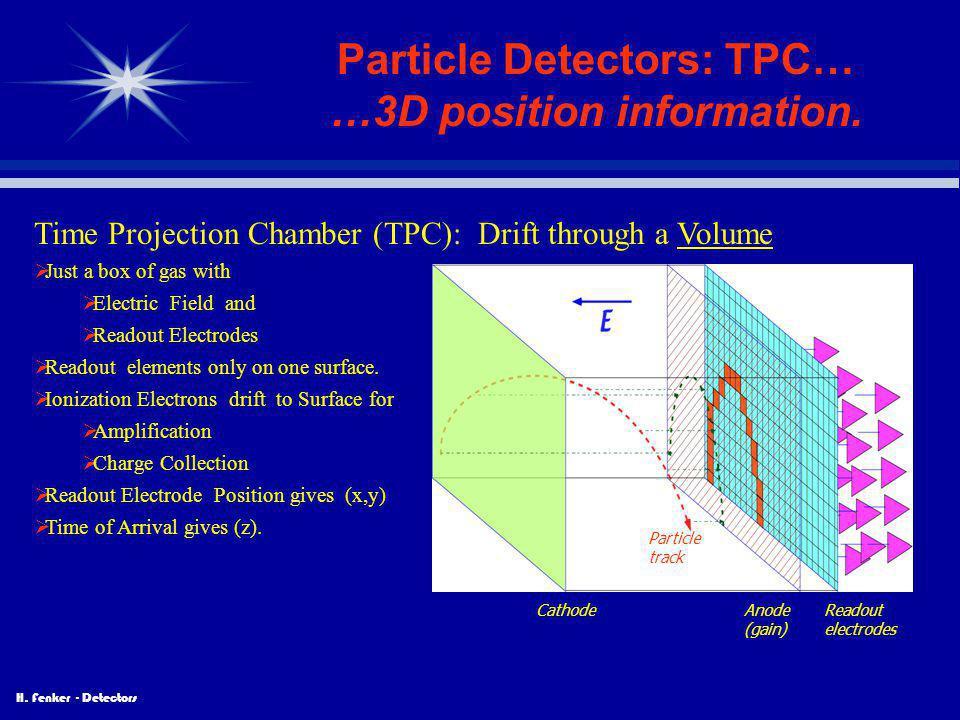 H. Fenker - Detectors Particle Detectors: TPC… …3D position information. CathodeAnode (gain) Readout electrodes Time Projection Chamber (TPC): Drift t