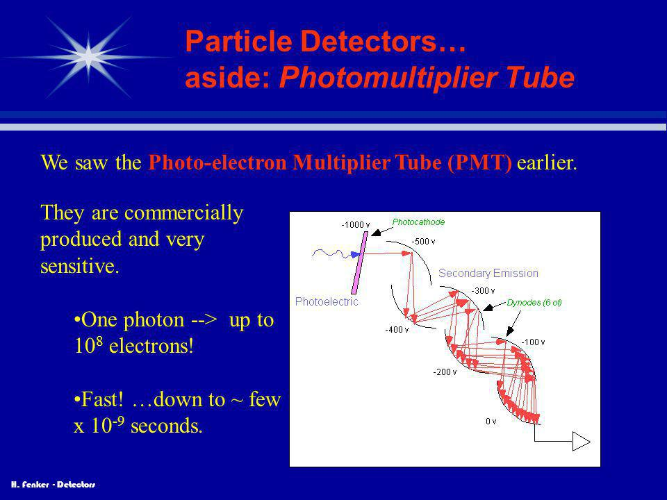 H. Fenker - Detectors Particle Detectors… aside: Photomultiplier Tube We saw the Photo-electron Multiplier Tube (PMT) earlier. They are commercially p
