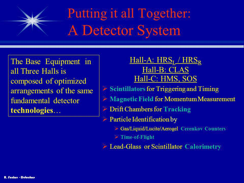 H. Fenker - Detectors Putting it all Together: A Detector System Hall-A: HRS L / HRS R Hall-B: CLAS Hall-C: HMS, SOS  Scintillators for Triggering an
