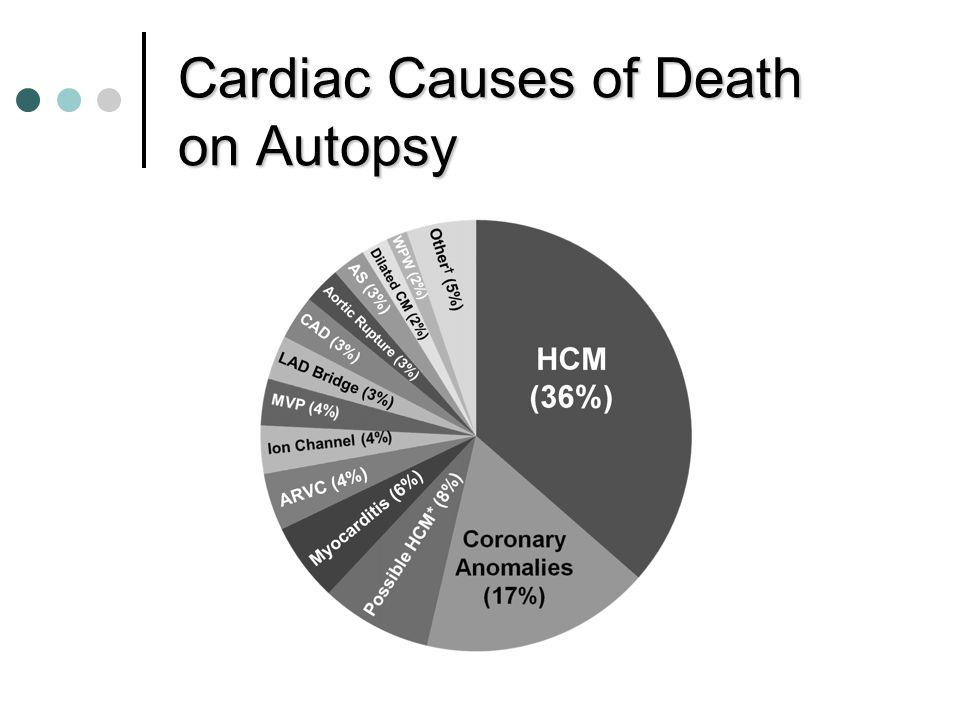 Cardiac Causes of Death on Autopsy