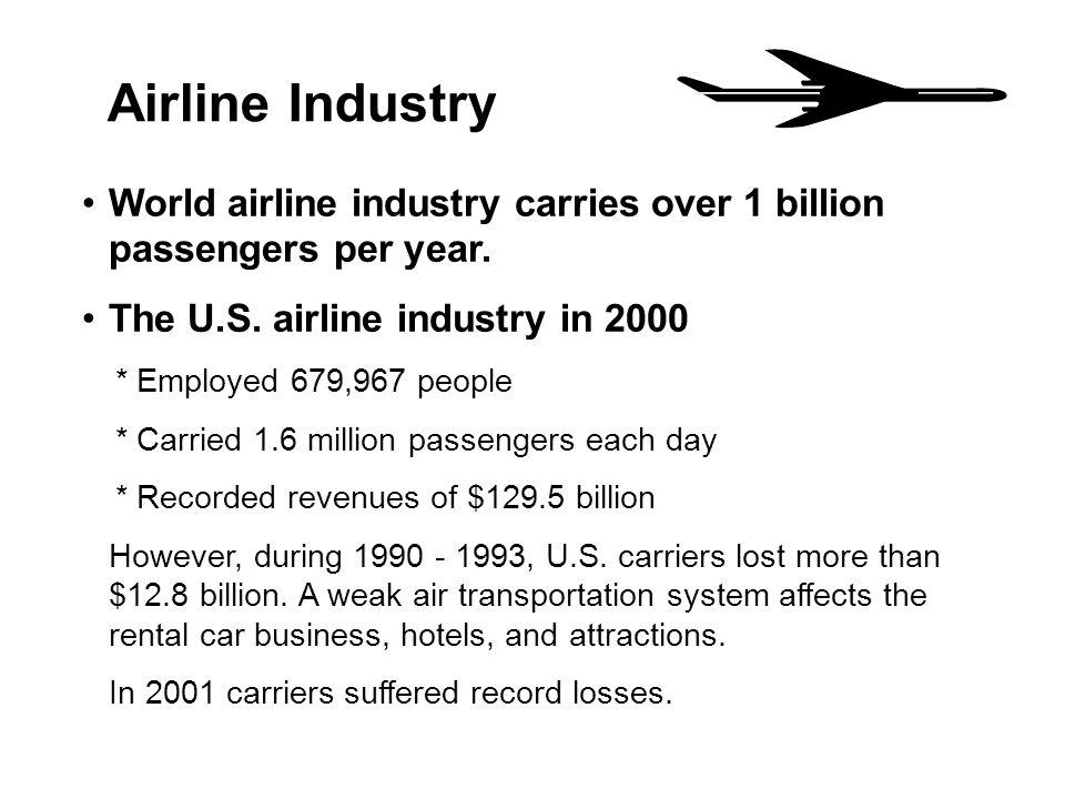 ( 二 ) The pressures on transportation putted by world tourism growth 1.Congestion. Serious congestion affects most passenger transportation modes,part
