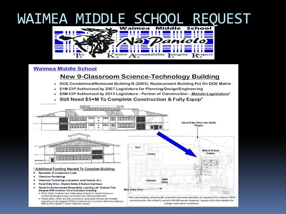 WAIMEA MIDDLE SCHOOL REQUEST