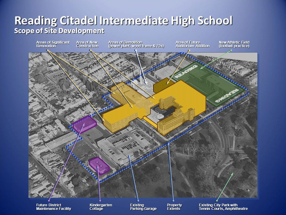 Reading Citadel Intermediate High School Scope of Site Development New Athletic Field (football practice) Property Extents Area of New Construction Ar
