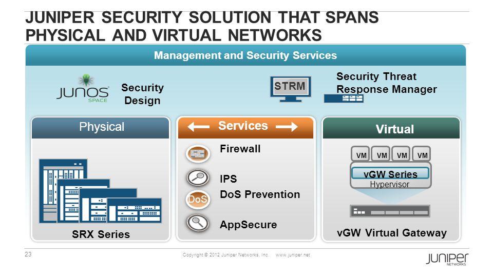 23 Copyright © 2012 Juniper Networks, Inc. www.juniper.net SRX Series Physical Hypervisor vGW Series VM vGW Virtual Gateway Management and Security Se