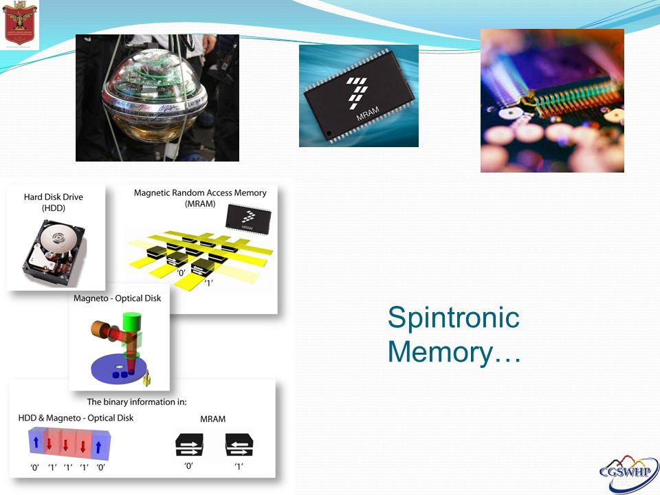 Spintronic Memory…