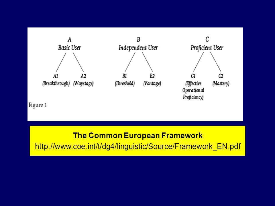 The Common European Framework http://www.coe.int/t/dg4/linguistic/Source/Framework_EN.pdf