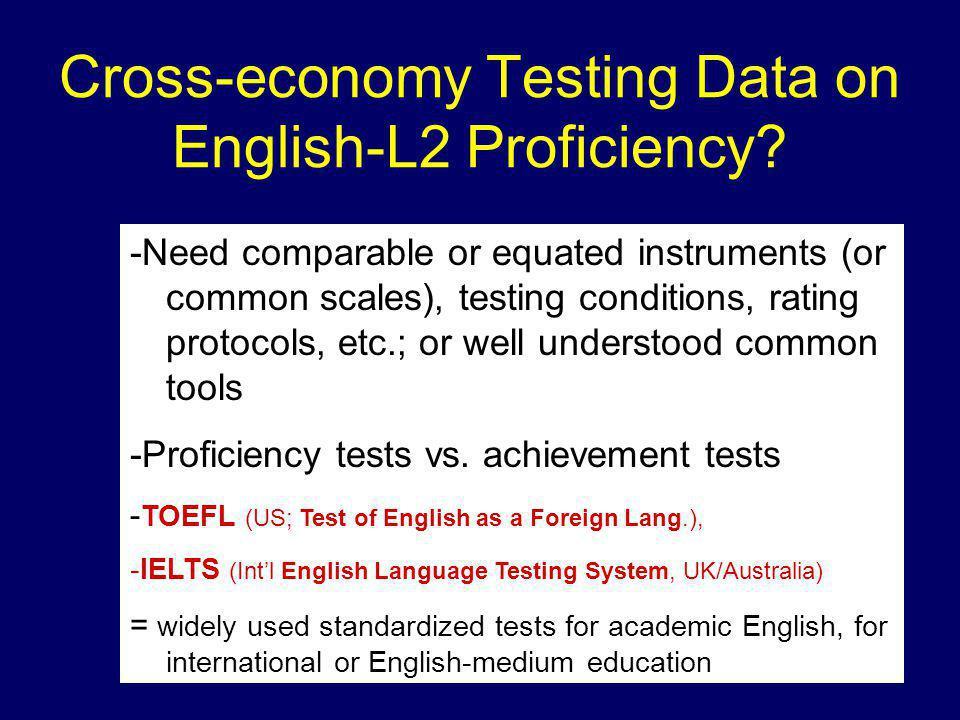 Cross-economy Testing Data on English-L2 Proficiency.