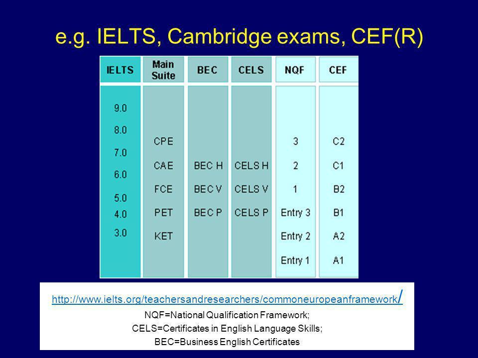 e.g. IELTS, Cambridge exams, CEF(R) http://www.ielts.org/teachersandresearchers/commoneuropeanframework / NQF=National Qualification Framework; CELS=C