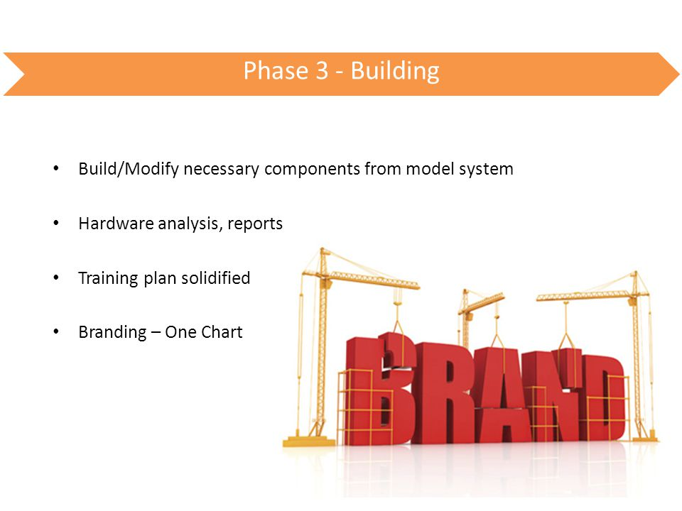 Build/Modify necessary components from model system Hardware analysis, reports Training plan solidified Branding – One Chart Phase 3 - Building